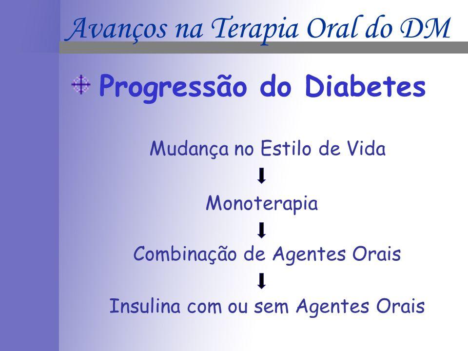 Progressão do Diabetes Combinação de Agentes Orais Insulina com ou sem Agentes Orais Monoterapia Mudança no Estilo de Vida Avanços na Terapia Oral do