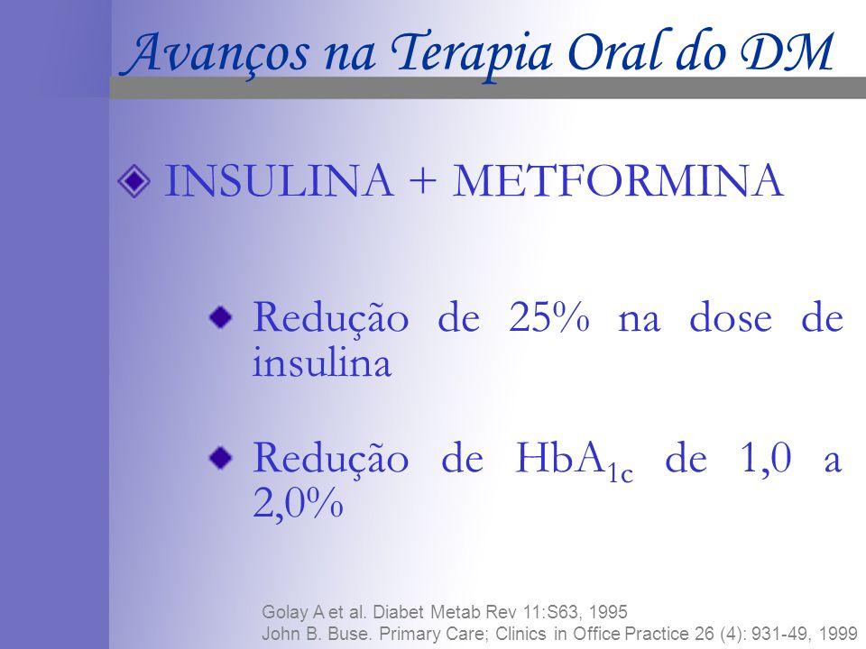 INSULINA + METFORMINA Redução de 25% na dose de insulina Redução de HbA 1c de 1,0 a 2,0% Golay A et al.