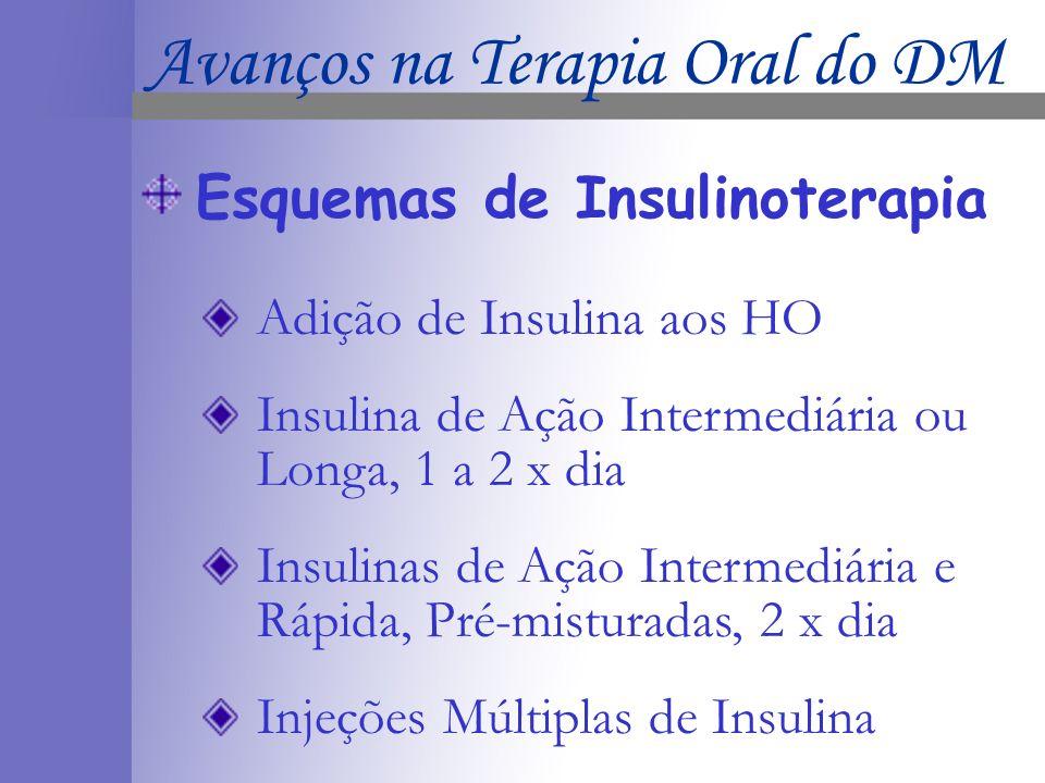 Esquemas de Insulinoterapia Adição de Insulina aos HO Insulina de Ação Intermediária ou Longa, 1 a 2 x dia Insulinas de Ação Intermediária e Rápida, Pré-misturadas, 2 x dia Injeções Múltiplas de Insulina Avanços na Terapia Oral do DM