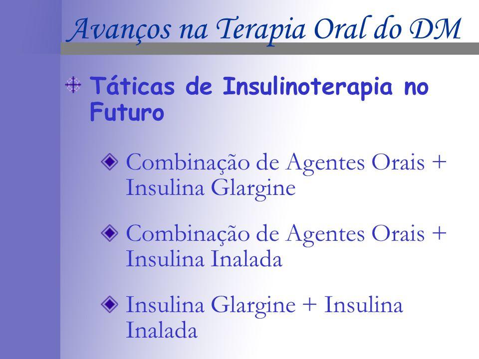 Táticas de Insulinoterapia no Futuro Combinação de Agentes Orais + Insulina Glargine Combinação de Agentes Orais + Insulina Inalada Insulina Glargine
