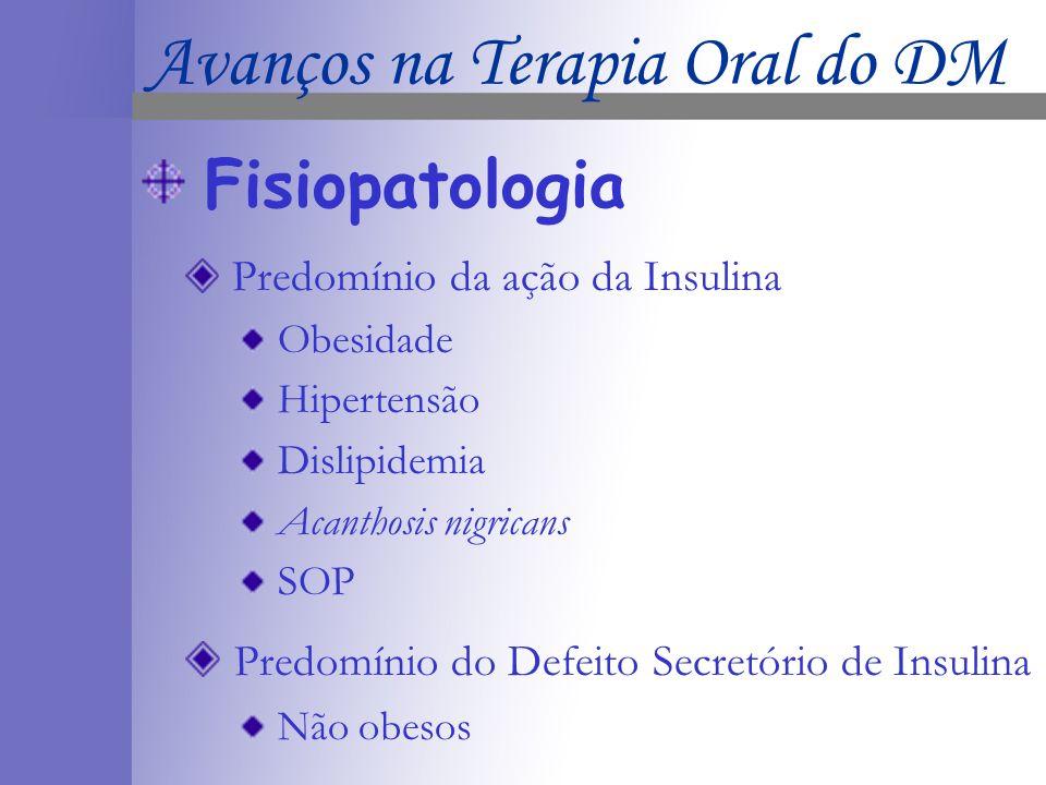 Farmacoterapia do DM Tipo 2 Terapia Combinada Oral Dupla SU + MET Tripla SU + MET + ACARB Opção: ACARB GLITAZONA SU MEGLITINIDA Avanços na Terapia Oral do DM