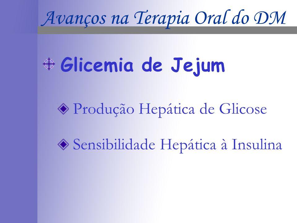 Glicemia de Jejum Produção Hepática de Glicose Sensibilidade Hepática à Insulina Avanços na Terapia Oral do DM