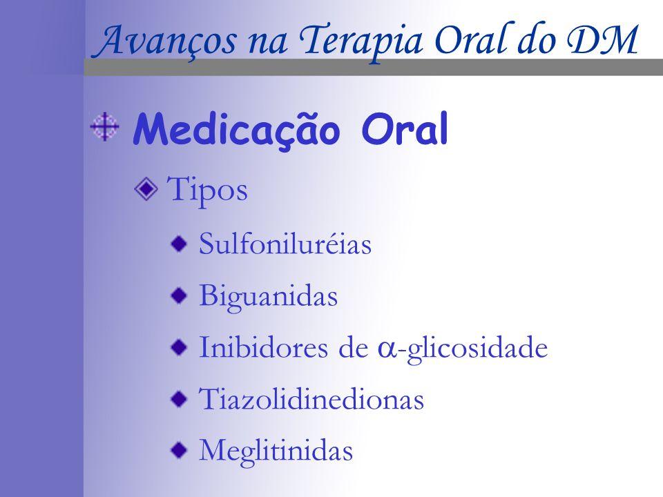 MedicamentoMecanismo de Ação Redução da Glicemia de Jejum (mg/dl) Redução da HbA 1C (%) Efeito sobre o peso corporal Sulfoniluréias, Repaglinida e Nateglinida Aumento da secreção de insulina 60 - 701,5 - 2,0Aumento Metformina Aumento da sensibilidade à insulina predominantemente no fígado 60 - 701,5 - 2,0Diminuição Acarbose Retardo da absorção de carboidratos 20 - 300,7 - 1,0Sem efeito Tiazolidinedionas Aumento da sensibilidade à insulina no músculo 35 - 401,0 - 1,2Aumento Medicação Oral Avanços na Terapia Oral do DM