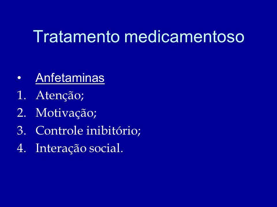 Tratamento medicamentoso Anfetaminas 1.Atenção; 2.Motivação; 3.Controle inibitório; 4.Interação social.
