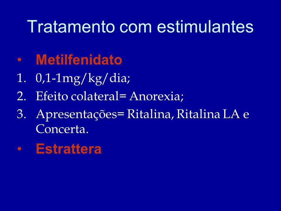 Tratamento com estimulantes Metilfenidato 1.0,1-1mg/kg/dia; 2.Efeito colateral= Anorexia; 3.Apresentações= Ritalina, Ritalina LA e Concerta. Estratter