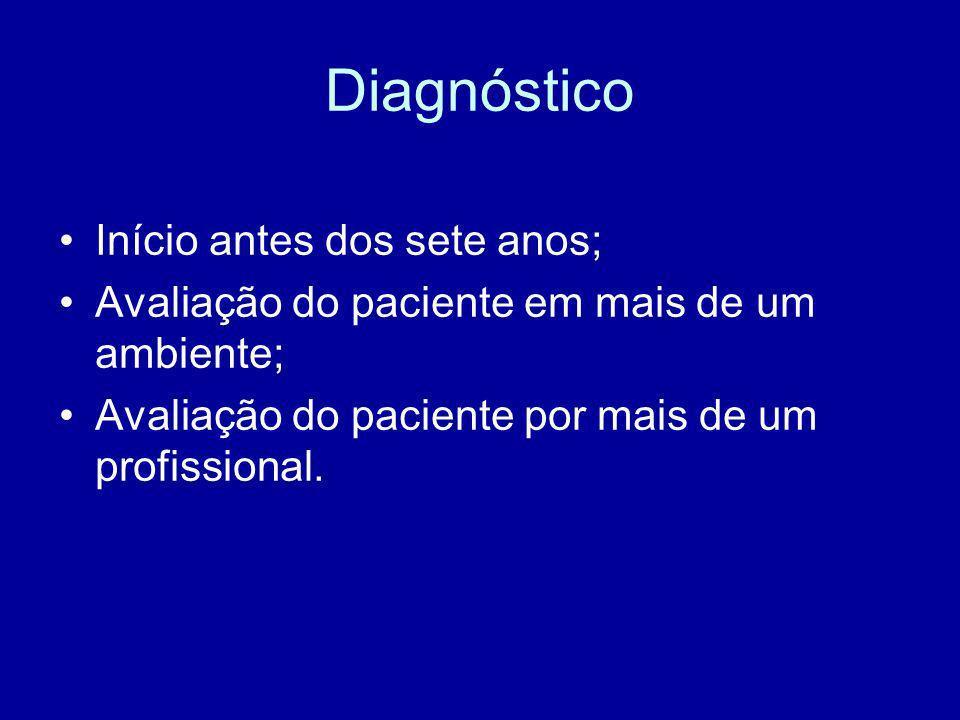 Diagnóstico Início antes dos sete anos; Avaliação do paciente em mais de um ambiente; Avaliação do paciente por mais de um profissional.