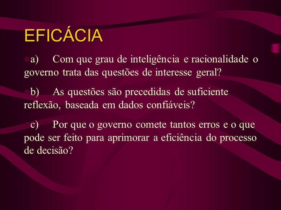 EFICÁCIA a) Com que grau de inteligência e racionalidade o governo trata das questões de interesse geral? b) As questões são precedidas de suficiente
