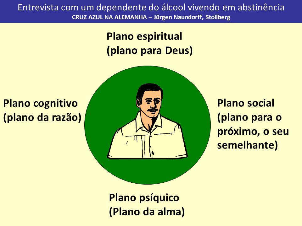 Entrevista com um dependente do álcool vivendo em abstinência CRUZ AZUL NA ALEMANHA – Jürgen Naundorff, Stollberg Plano cognitivo (plano da razão) Pla