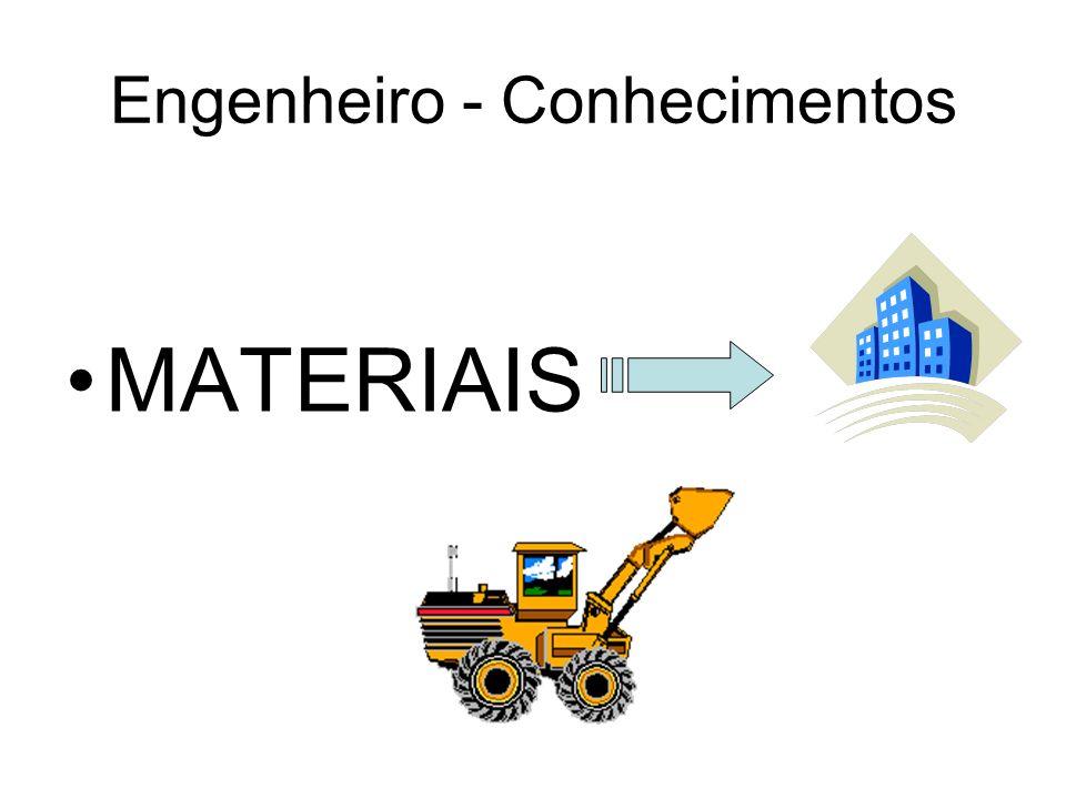 Engenheiro - Conhecimentos MATERIAIS