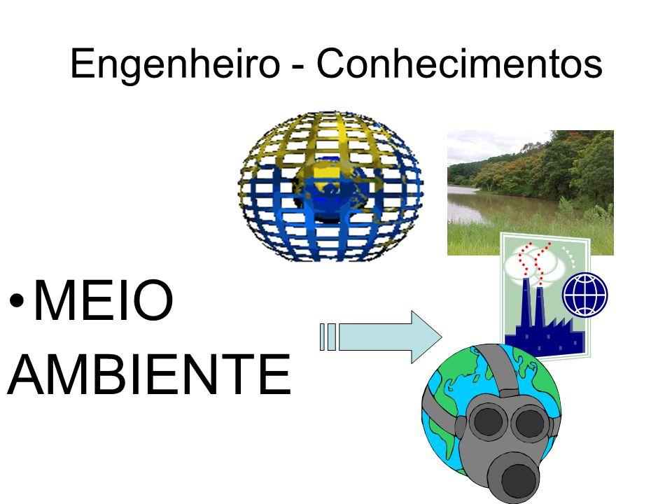 Engenheiro - Conhecimentos MEIO AMBIENTE