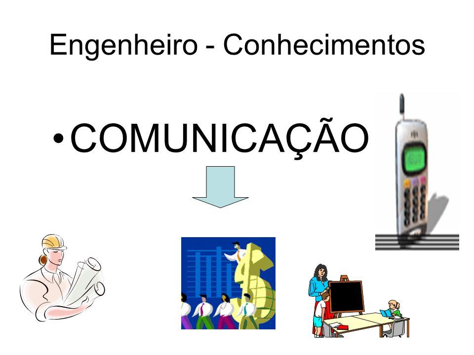 Engenheiro - Conhecimentos COMUNICAÇÃO