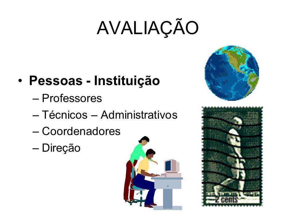 AVALIAÇÃO Pessoas - Instituição –Professores –Técnicos – Administrativos –Coordenadores –Direção