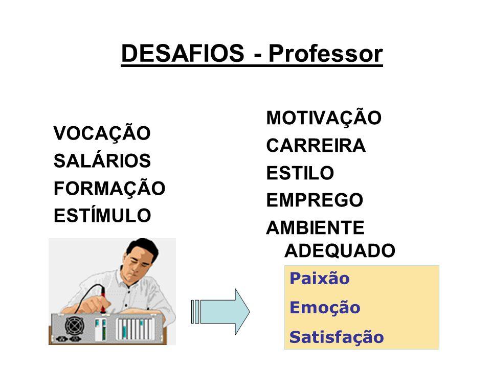 DESAFIOS - Professor VOCAÇÃO SALÁRIOS FORMAÇÃO ESTÍMULO MOTIVAÇÃO CARREIRA ESTILO EMPREGO AMBIENTE ADEQUADO Paixão Emoção Satisfação