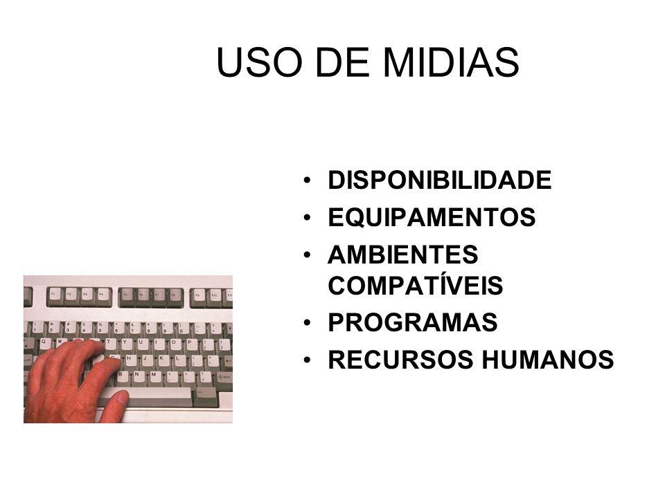 USO DE MIDIAS DISPONIBILIDADE EQUIPAMENTOS AMBIENTES COMPATÍVEIS PROGRAMAS RECURSOS HUMANOS