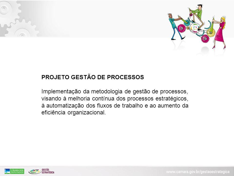 PROJETO GESTÃO DE PROCESSOS Implementação da metodologia de gestão de processos, visando à melhoria contínua dos processos estratégicos, à automatizaç