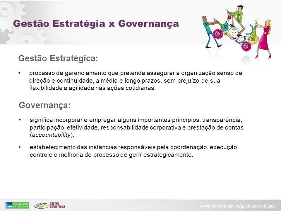 Gestão Estratégia x Governança Gestão Estratégica: processo de gerenciamento que pretende assegurar à organização senso de direção e continuidade, a m