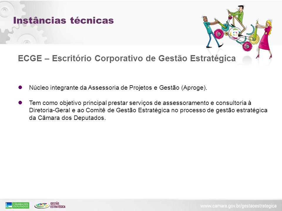 ECGE – Escritório Corporativo de Gestão Estratégica Núcleo integrante da Assessoria de Projetos e Gestão (Aproge). Tem como objetivo principal prestar