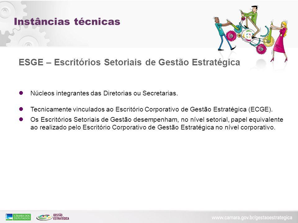 ESGE – Escritórios Setoriais de Gestão Estratégica Núcleos integrantes das Diretorias ou Secretarias. Tecnicamente vinculados ao Escritório Corporativ