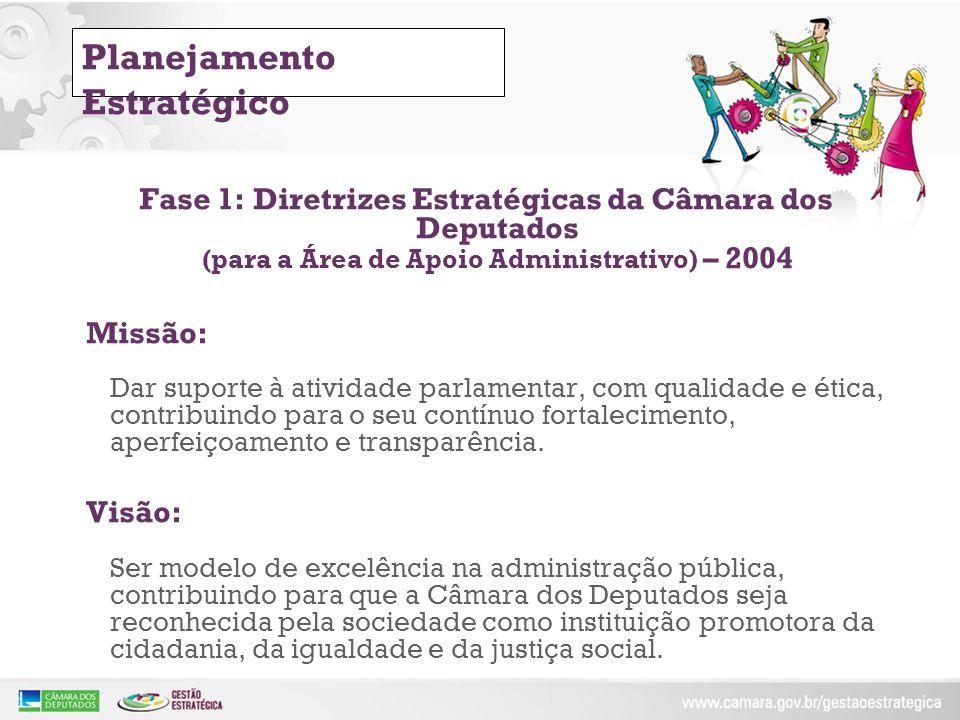 Planejamento Estratégico Fase 1: Diretrizes Estratégicas da Câmara dos Deputados (para a Área de Apoio Administrativo) – 2004 Missão: Dar suporte à at