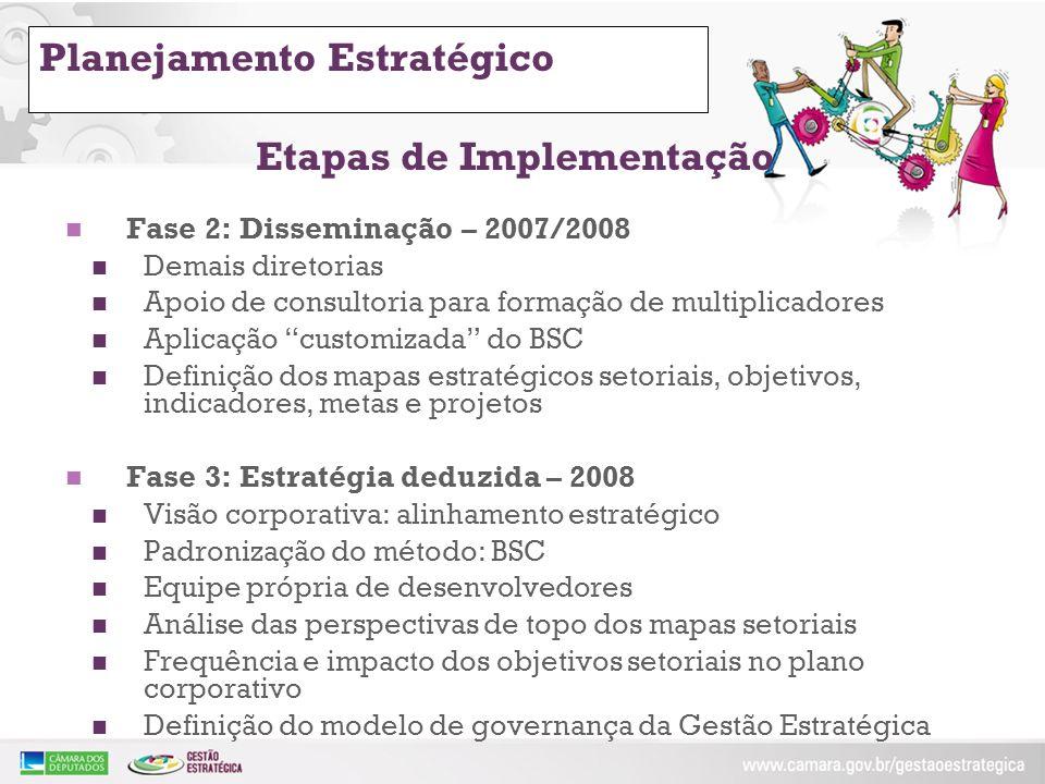 Planejamento Estratégico Etapas de Implementação Fase 2: Disseminação – 2007/2008 Demais diretorias Apoio de consultoria para formação de multiplicado