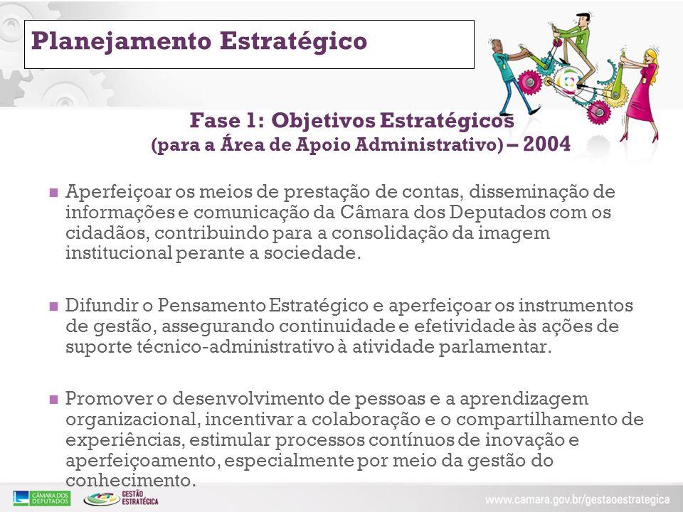Planejamento Estratégico Fase 1: Objetivos Estratégicos (para a Área de Apoio Administrativo) – 2004 Aperfeiçoar os meios de prestação de contas, diss