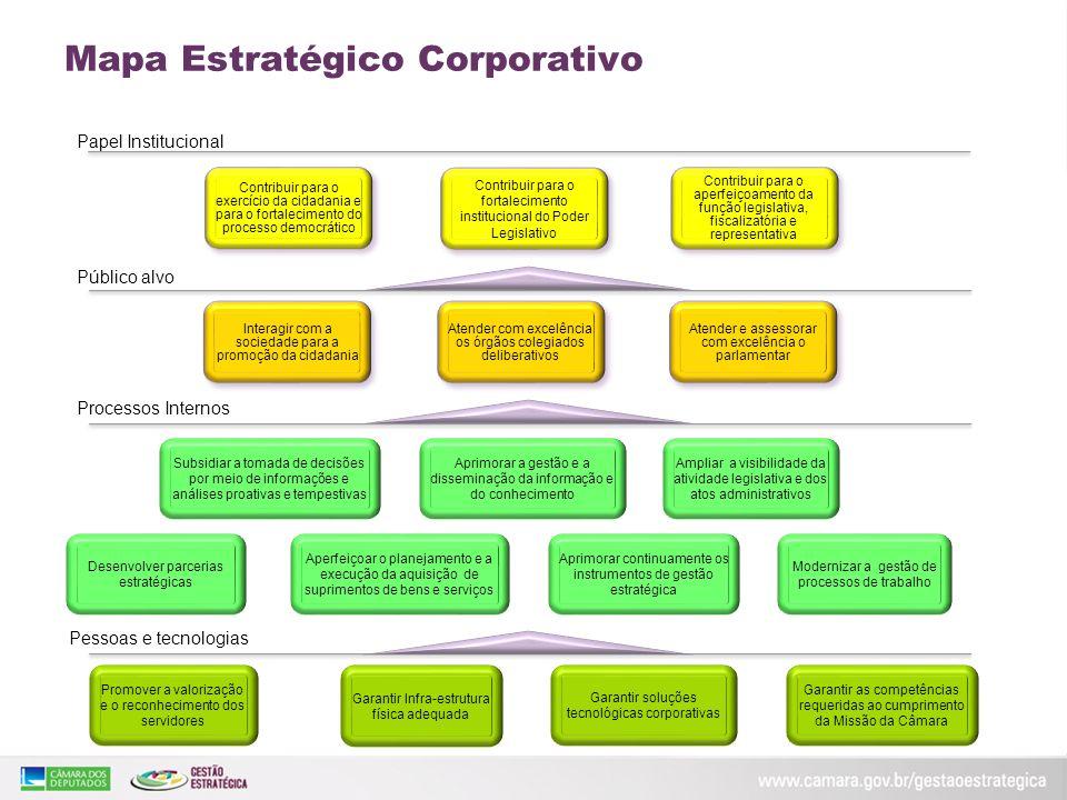 Mapa Estratégico Corporativo Contribuir para o fortalecimento institucional do Poder Legislativo Contribuir para o fortalecimento institucional do Pod