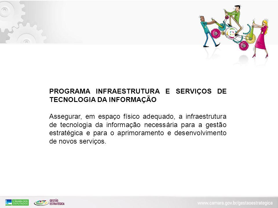 PROGRAMA INFRAESTRUTURA E SERVIÇOS DE TECNOLOGIA DA INFORMAÇÃO Assegurar, em espaço físico adequado, a infraestrutura de tecnologia da informação nece