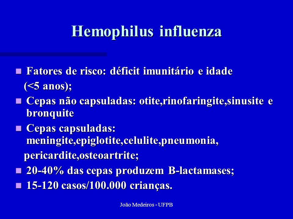 João Medeiros - UFPB Hemophilus influenza Fatores de risco: déficit imunitário e idade Fatores de risco: déficit imunitário e idade (<5 anos); (<5 ano