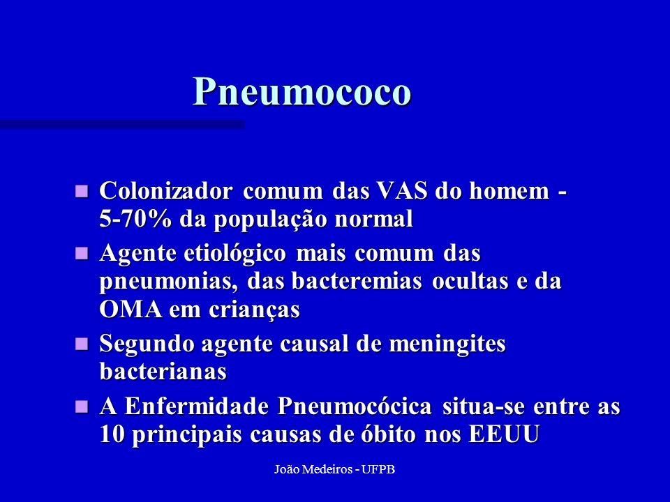 João Medeiros - UFPB Pneumococo Colonizador comum das VAS do homem - 5-70% da população normal Colonizador comum das VAS do homem - 5-70% da população