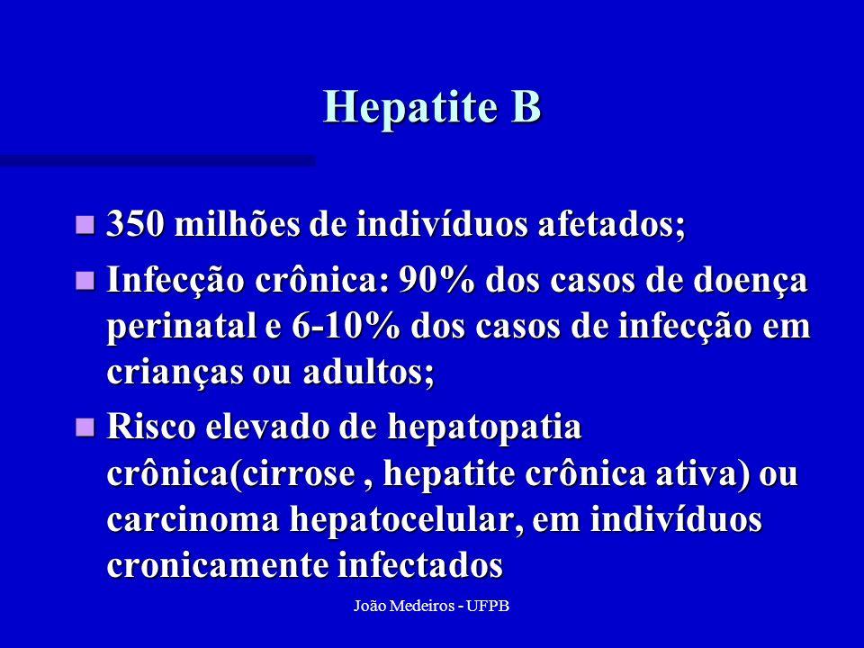 João Medeiros - UFPB Hepatite B 350 milhões de indivíduos afetados; 350 milhões de indivíduos afetados; Infecção crônica: 90% dos casos de doença peri