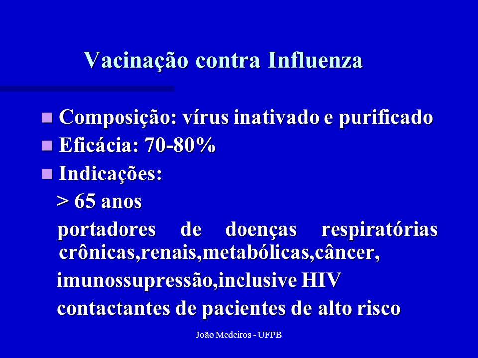 João Medeiros - UFPB Vacinação contra Influenza Composição: vírus inativado e purificado Composição: vírus inativado e purificado Eficácia: 70-80% Efi