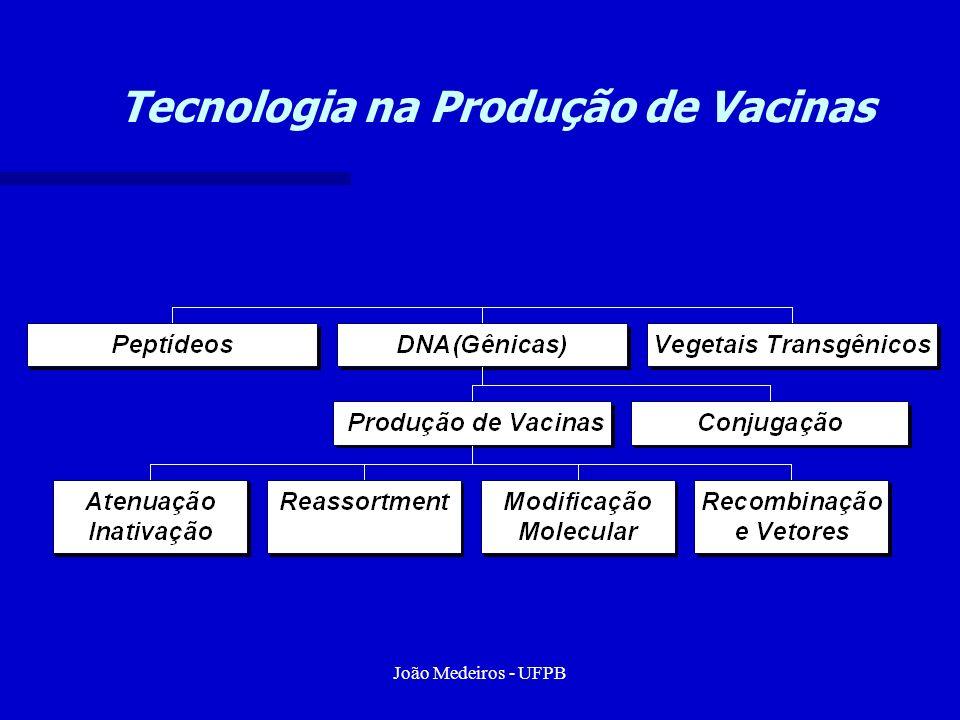João Medeiros - UFPB Tecnologia na Produção de Vacinas
