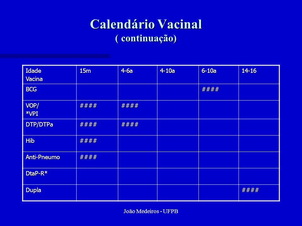 João Medeiros - UFPB Calendário Vacinal ( continuação) IdadeVacina15m4-6a4-10a6-10a14-16 BCG#### VOP/*VPI######## DTP/DTPa######## Hib#### Anti-Pneumo