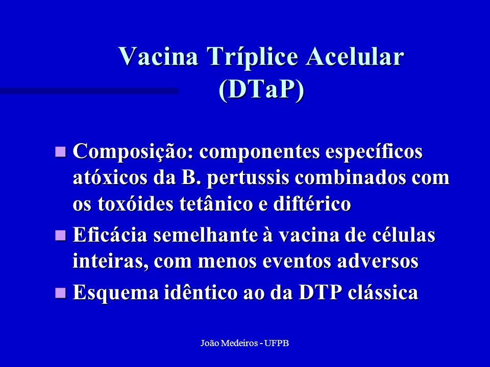 João Medeiros - UFPB Vacina Tríplice Acelular (DTaP) Composição: componentes específicos atóxicos da B. pertussis combinados com os toxóides tetânico