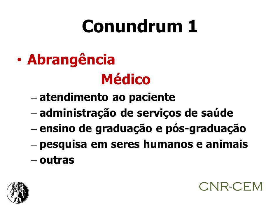 Conundrum 1 Abrangência Médico – atendimento ao paciente – administração de serviços de saúde – ensino de graduação e pós-graduação – pesquisa em sere