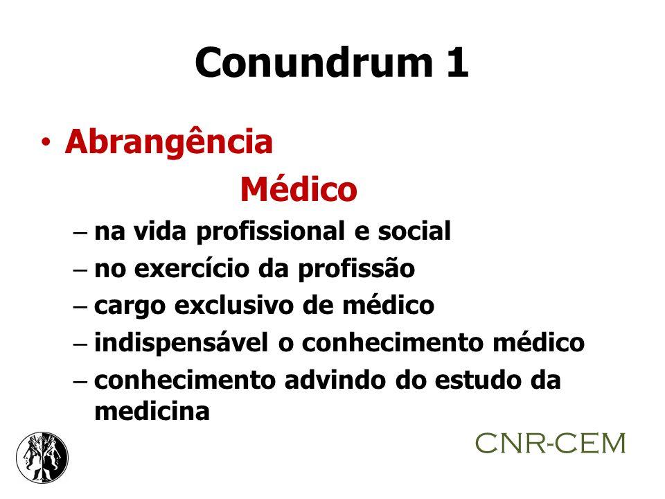 Conundrum 1 Abrangência Médico – na vida profissional e social – no exercício da profissão – cargo exclusivo de médico – indispensável o conhecimento