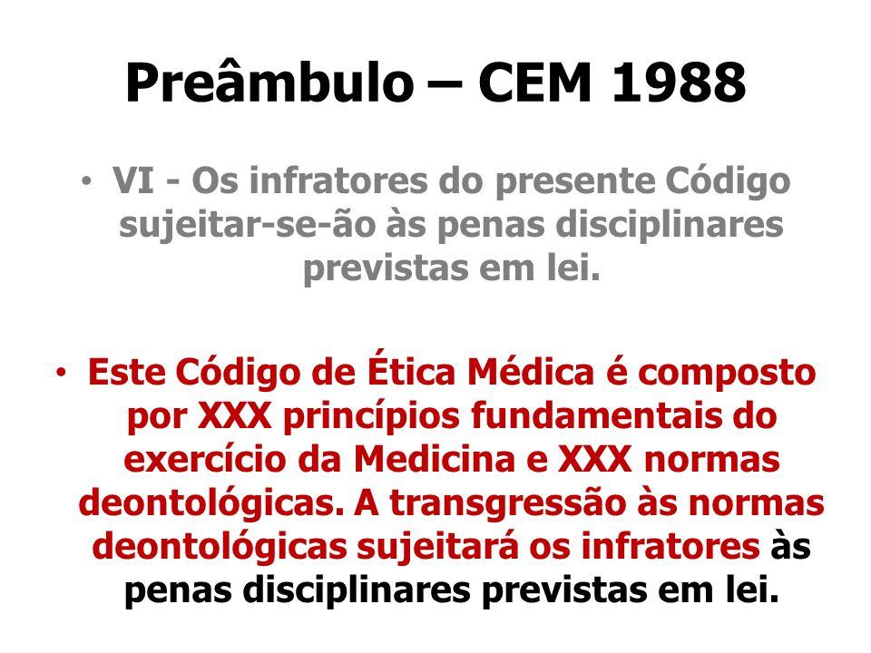 Preâmbulo – CEM 1988 VI - Os infratores do presente Código sujeitar-se-ão às penas disciplinares previstas em lei. Este Código de Ética Médica é compo
