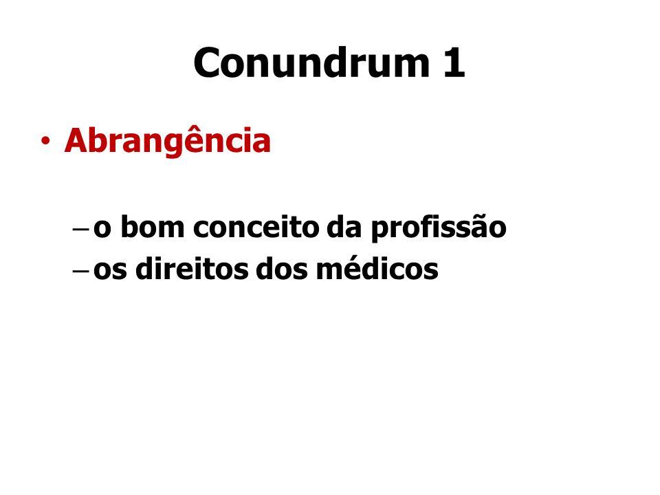 Conundrum 1 Abrangência – o bom conceito da profissão – os direitos dos médicos