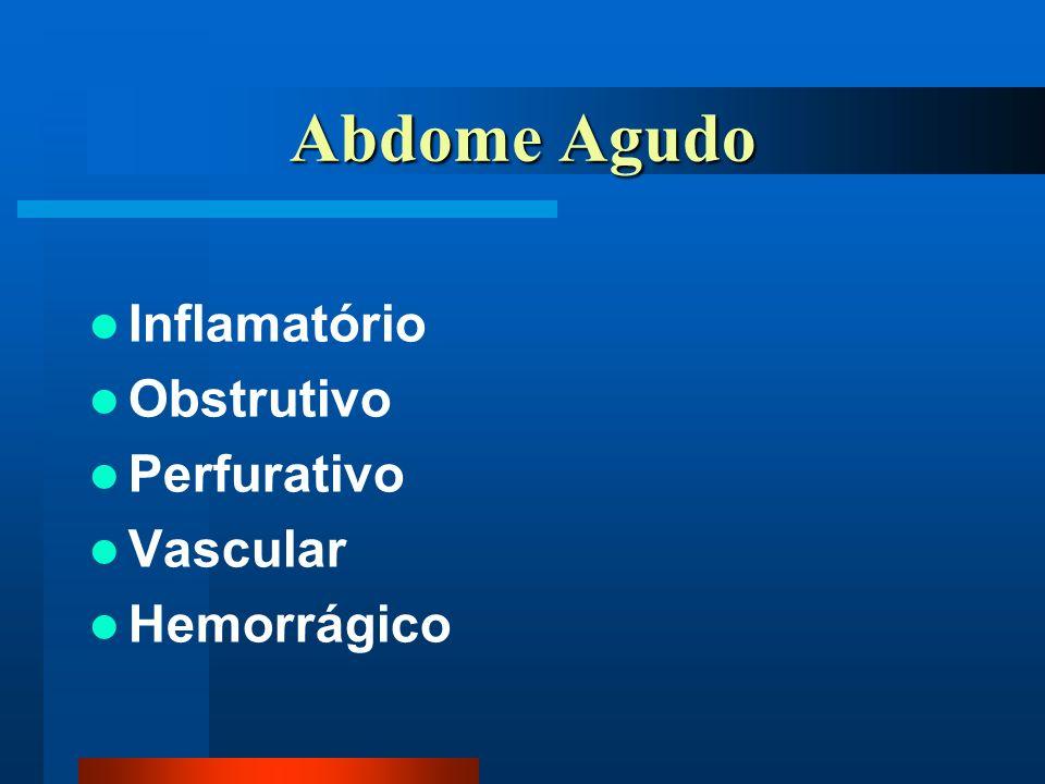 Abdome Agudo Inflamatório Obstrutivo Perfurativo Vascular Hemorrágico