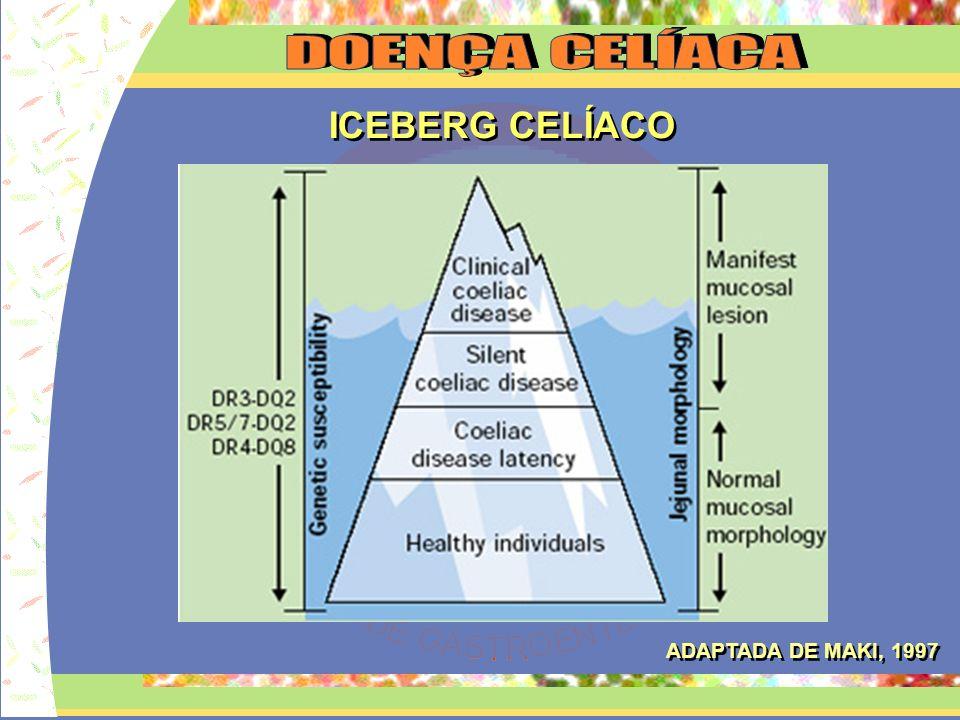 ICEBERG CELÍACO ADAPTADA DE MAKI, 1997