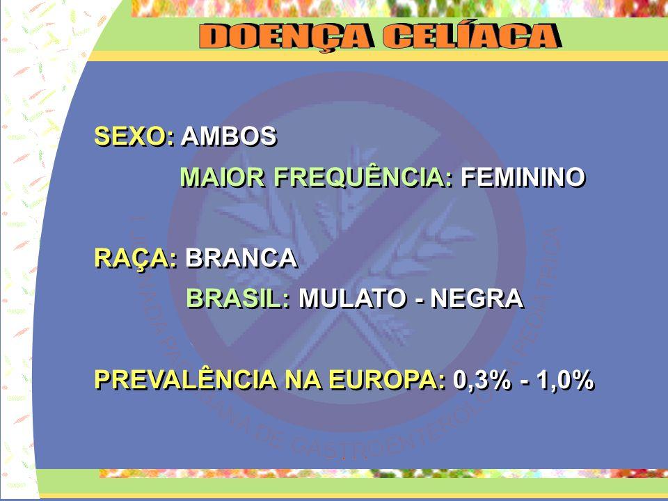 SEXO: AMBOS MAIOR FREQUÊNCIA: FEMININO RAÇA: BRANCA BRASIL: MULATO - NEGRA PREVALÊNCIA NA EUROPA: 0,3% - 1,0% SEXO: AMBOS MAIOR FREQUÊNCIA: FEMININO R