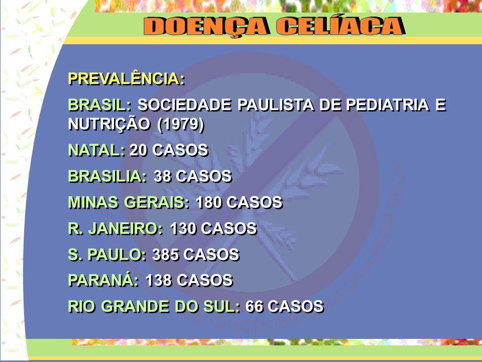 PREVALÊNCIA: BRASIL: SOCIEDADE PAULISTA DE PEDIATRIA E NUTRIÇÃO (1979) NATAL: 20 CASOS BRASILIA: 38 CASOS MINAS GERAIS: 180 CASOS R. JANEIRO: 130 CASO