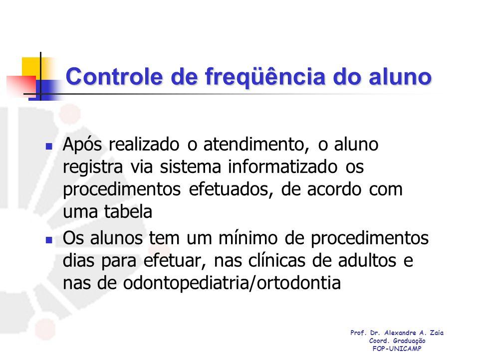 Controle de freqüência do aluno Após realizado o atendimento, o aluno registra via sistema informatizado os procedimentos efetuados, de acordo com uma