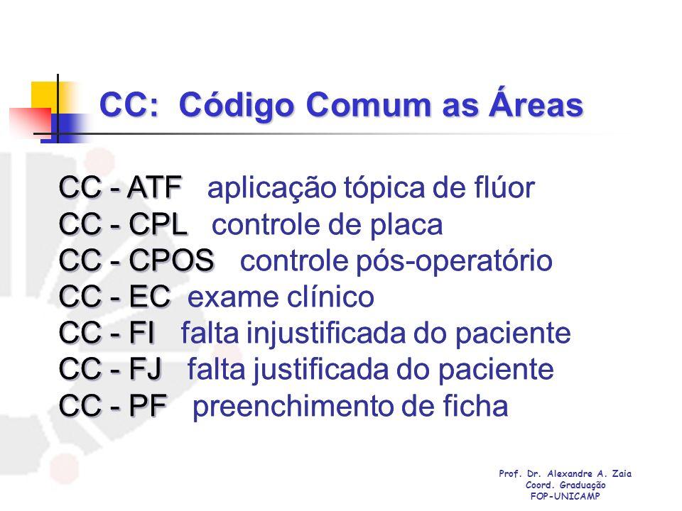 CC: Código Comum as Áreas CC - ATF CC - ATF aplicação tópica de flúor CC - CPL CC - CPL controle de placa CC - CPOS CC - CPOS controle pós-operatório