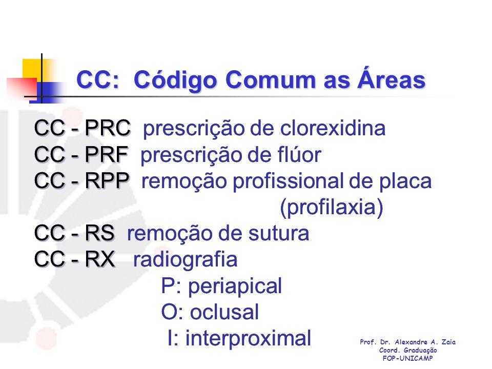 CC: Código Comum as Áreas CC - PRC CC - PRC prescrição de clorexidina CC - PRF CC - PRF prescrição de flúor CC - RPP CC - RPP remoção profissional de