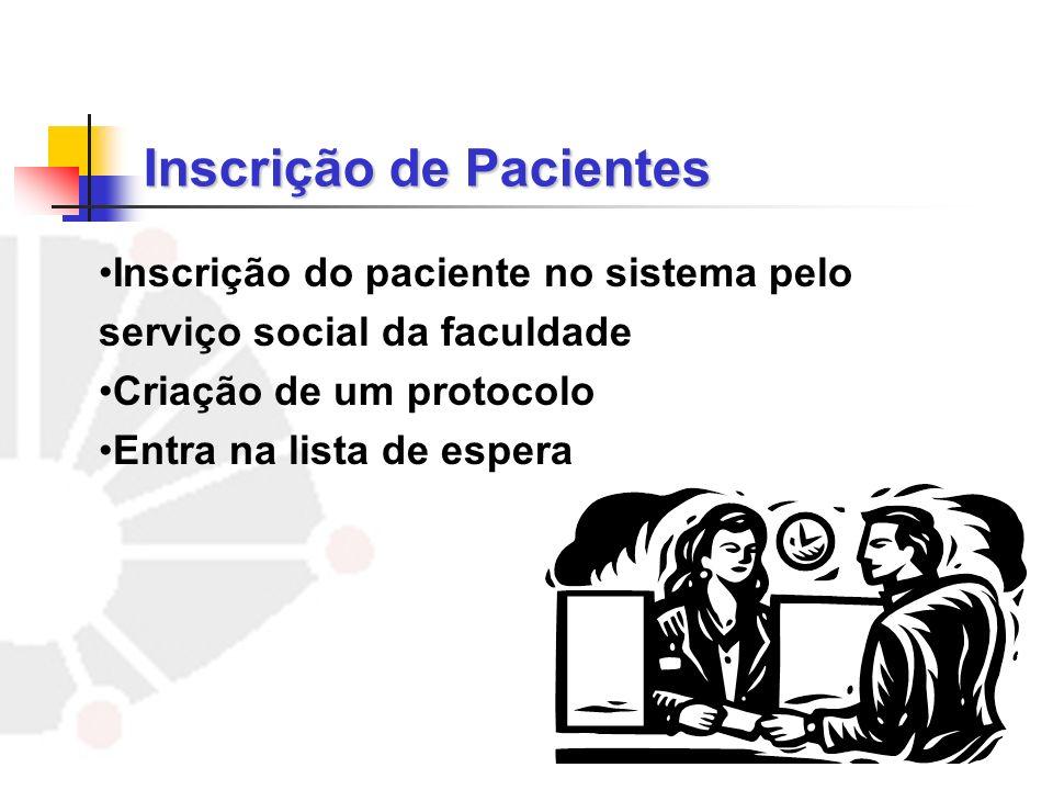 Inscrição de Pacientes Inscrição do paciente no sistema pelo serviço social da faculdade Criação de um protocolo Entra na lista de espera