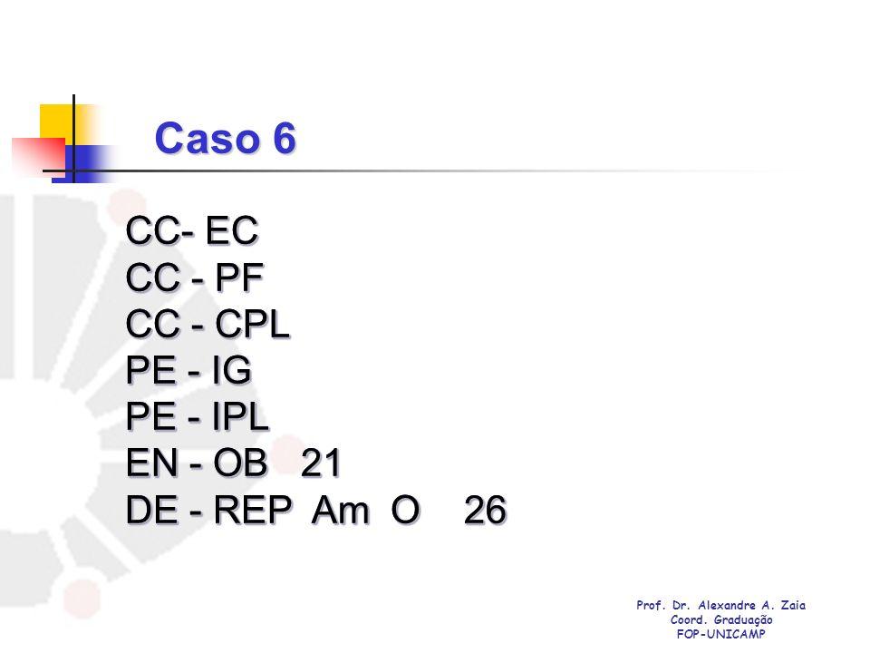 Caso 6 CC- EC CC - PF CC - CPL PE - IG PE - IPL EN - OB 21 DE - REP Am O 26 CC- EC CC - PF CC - CPL PE - IG PE - IPL EN - OB 21 DE - REP Am O 26 Prof.