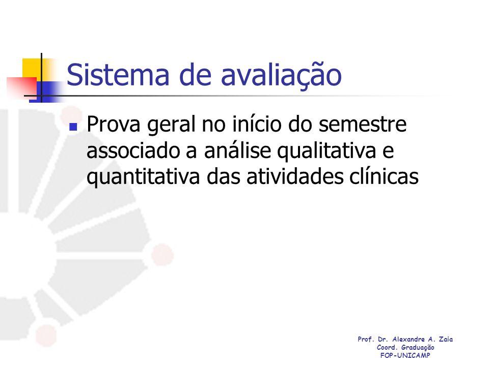 Sistema de avaliação Prova geral no início do semestre associado a análise qualitativa e quantitativa das atividades clínicas Prof. Dr. Alexandre A. Z