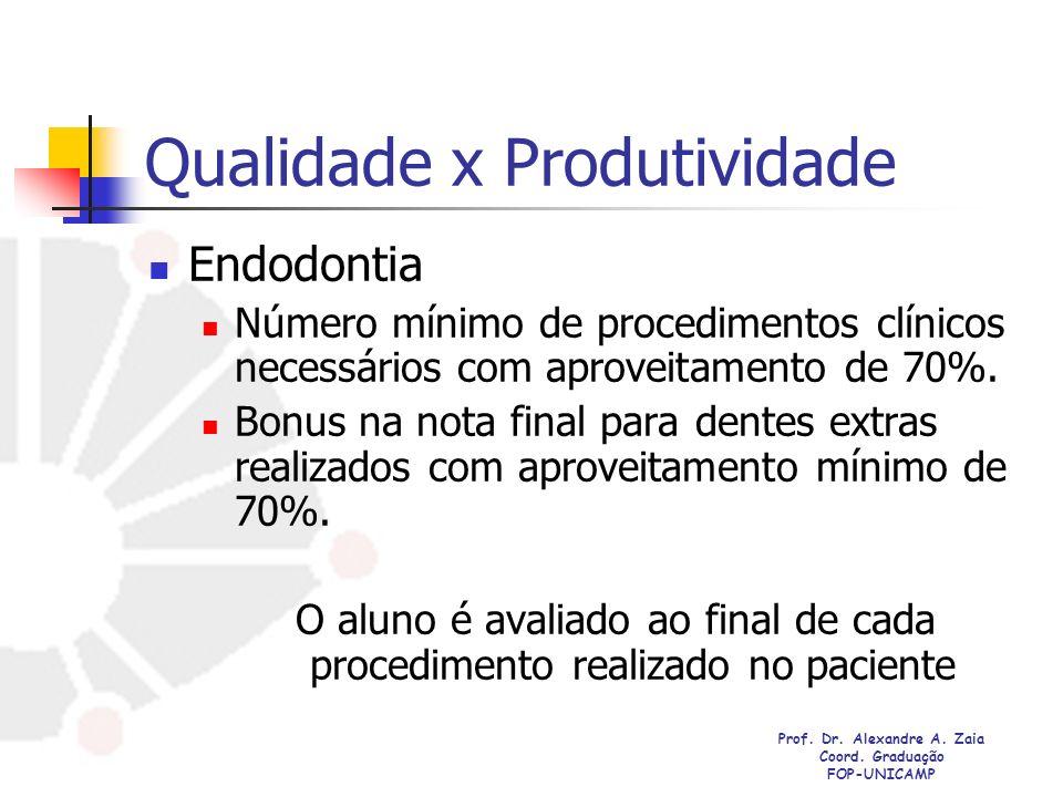 Qualidade x Produtividade Endodontia Número mínimo de procedimentos clínicos necessários com aproveitamento de 70%. Bonus na nota final para dentes ex