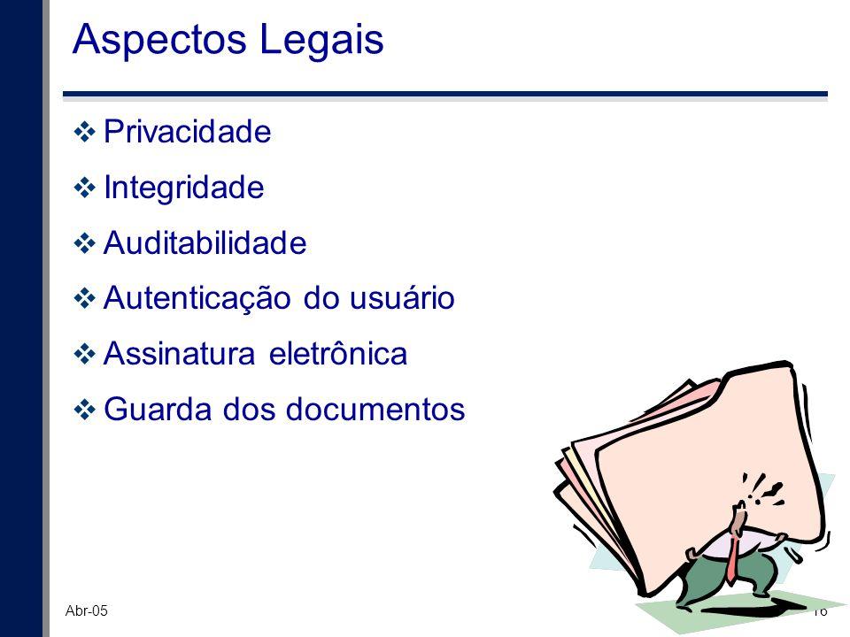 16 Abr-05 Aspectos Legais Privacidade Integridade Auditabilidade Autenticação do usuário Assinatura eletrônica Guarda dos documentos